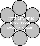 电线电缆屏蔽层和电缆保护层-上海新念电线电缆
